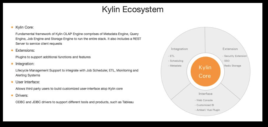 Kylin Ecosystem
